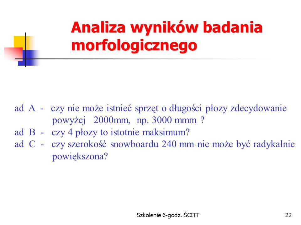Analiza wyników badania morfologicznego