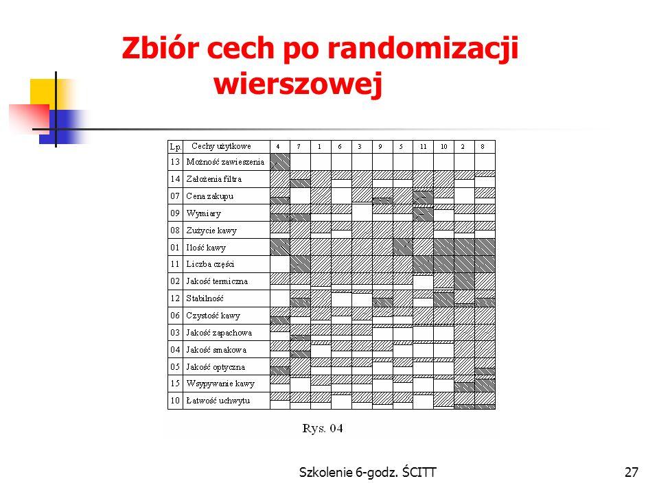 Zbiór cech po randomizacji wierszowej