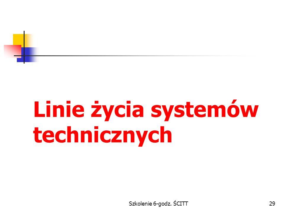 Linie życia systemów technicznych