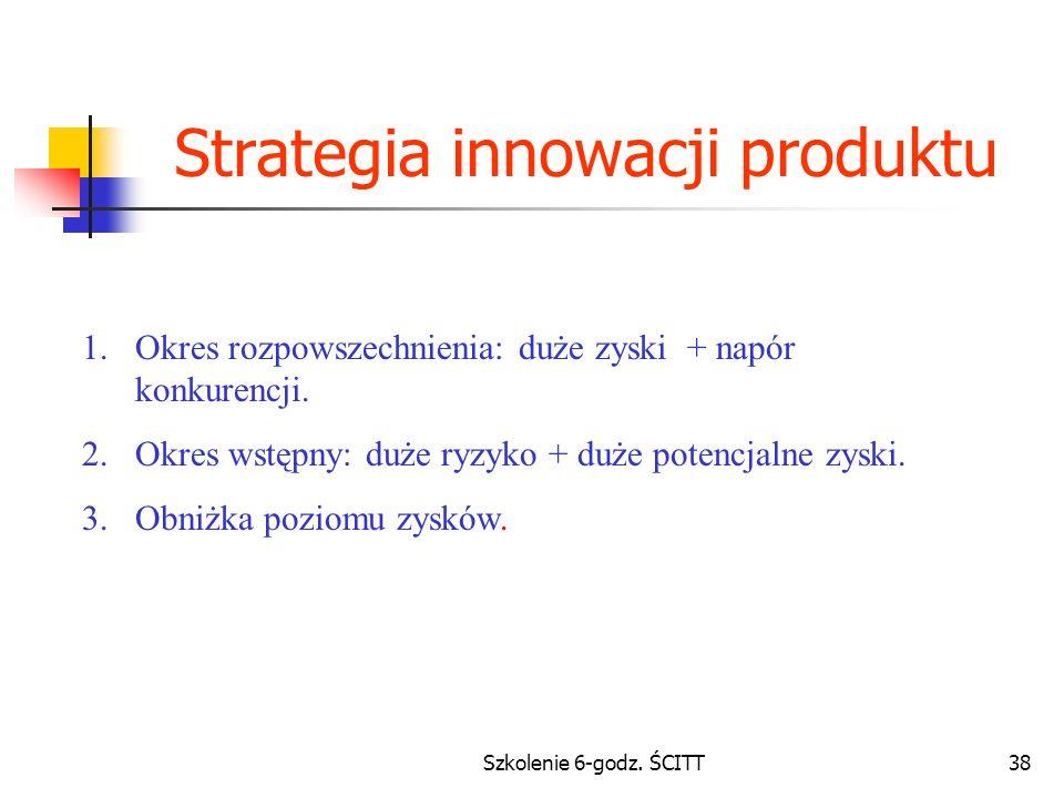 Strategia innowacji produktu