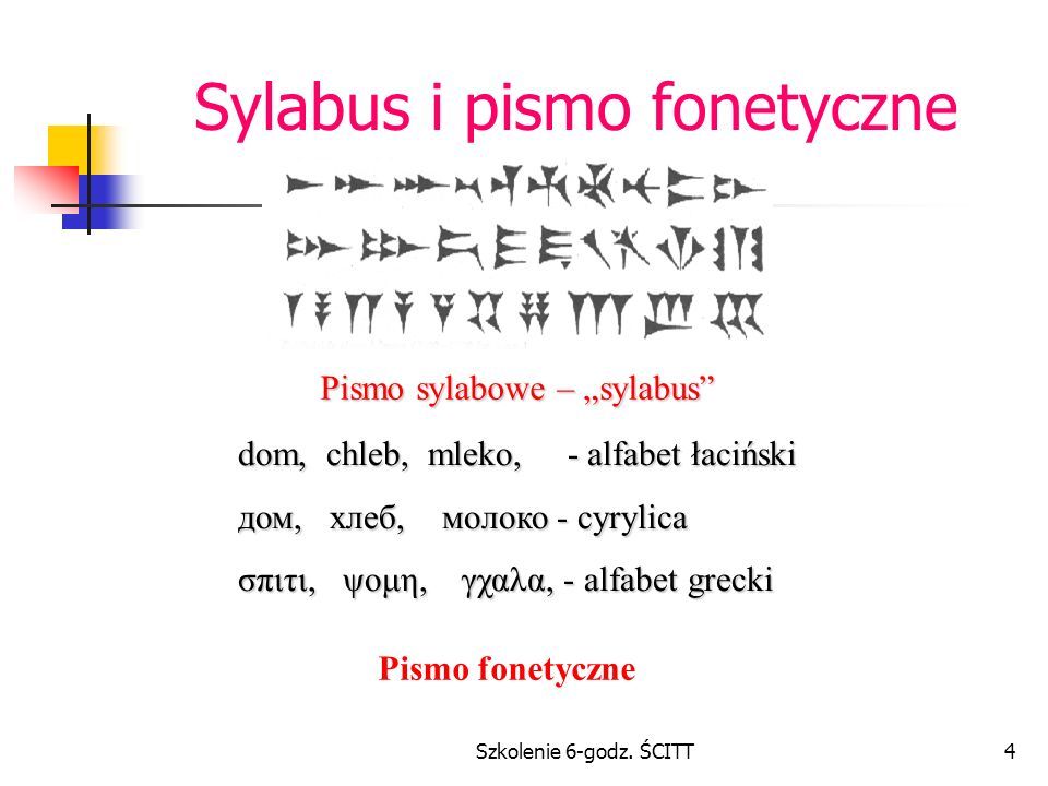 Sylabus i pismo fonetyczne