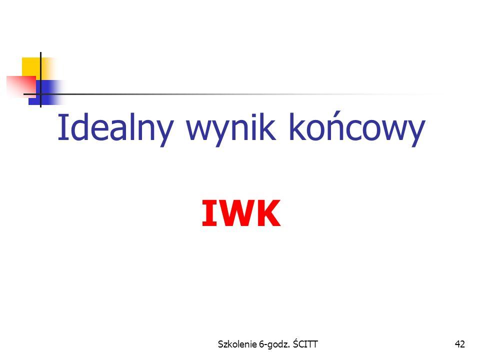 Idealny wynik końcowy IWK