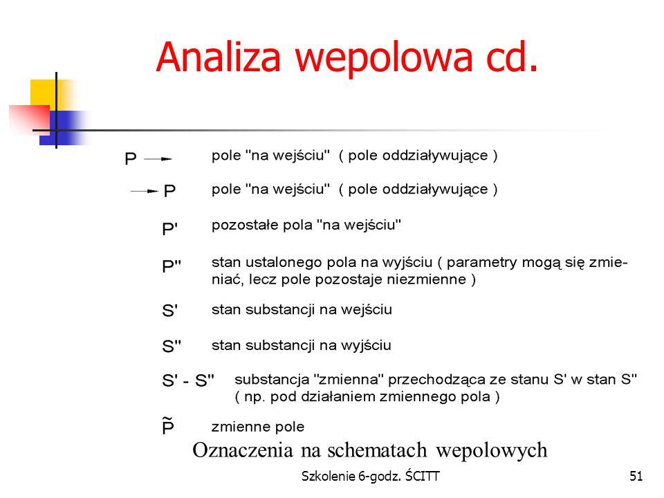 Analiza wepolowa cd. Oznaczenia na schematach wepolowych
