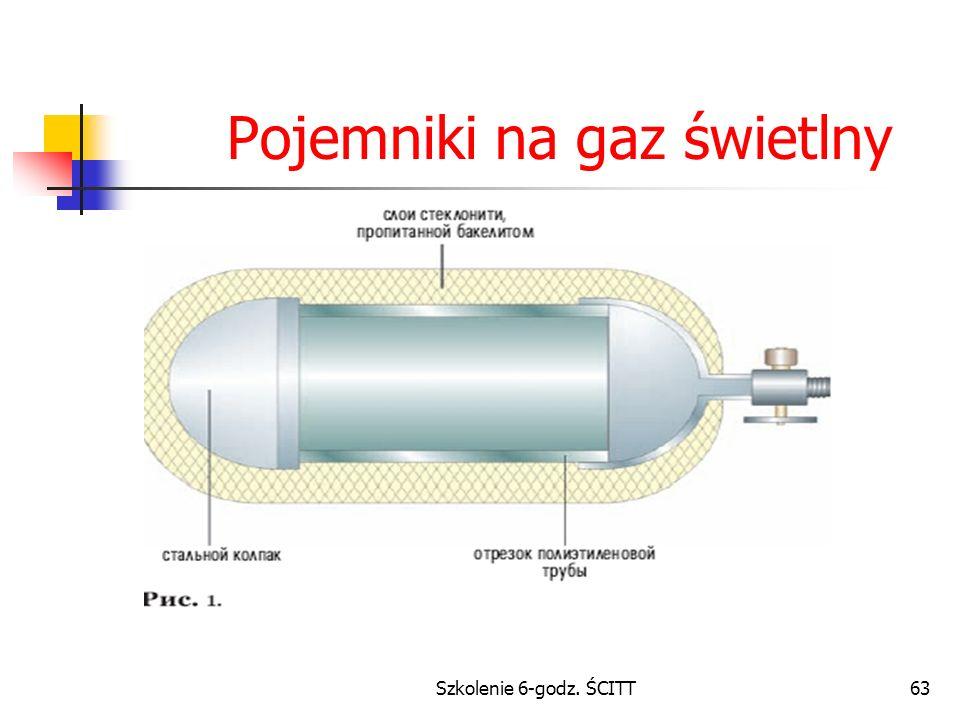 Pojemniki na gaz świetlny