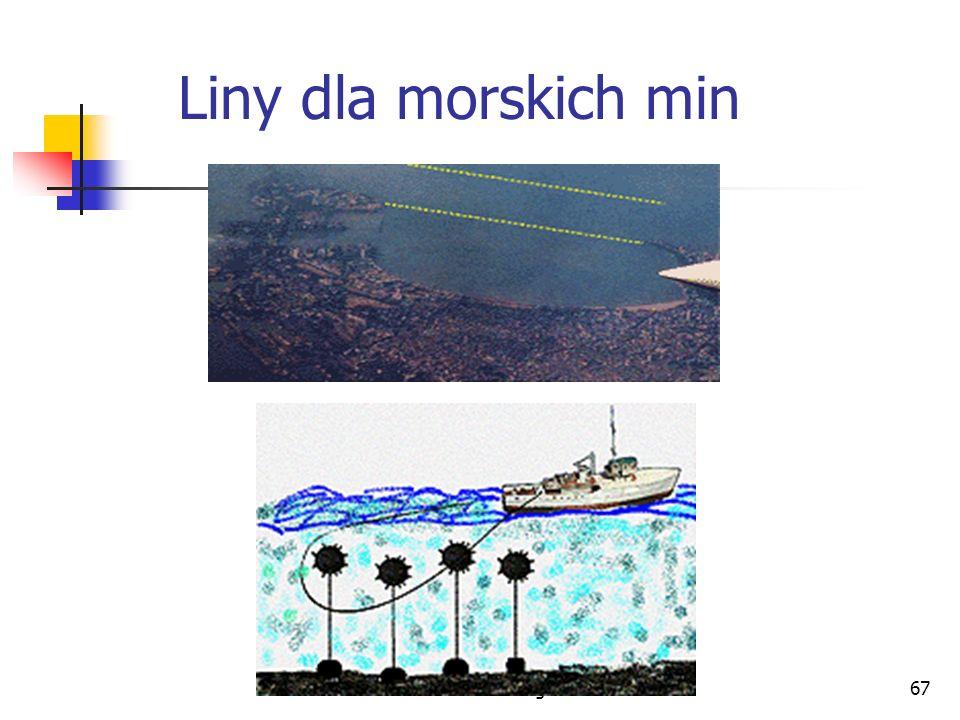 Liny dla morskich min Szkolenie 6-godz. ŚCITT