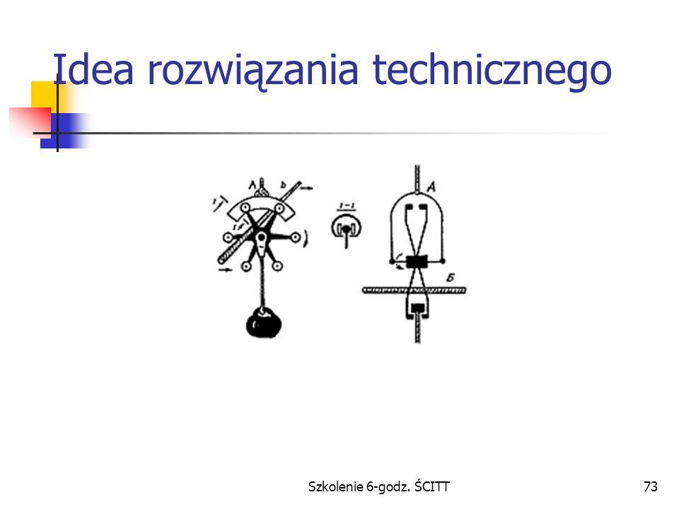 Idea rozwiązania technicznego
