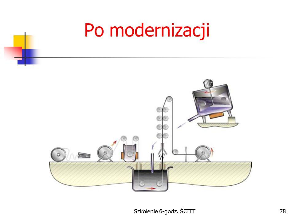Po modernizacji Szkolenie 6-godz. ŚCITT