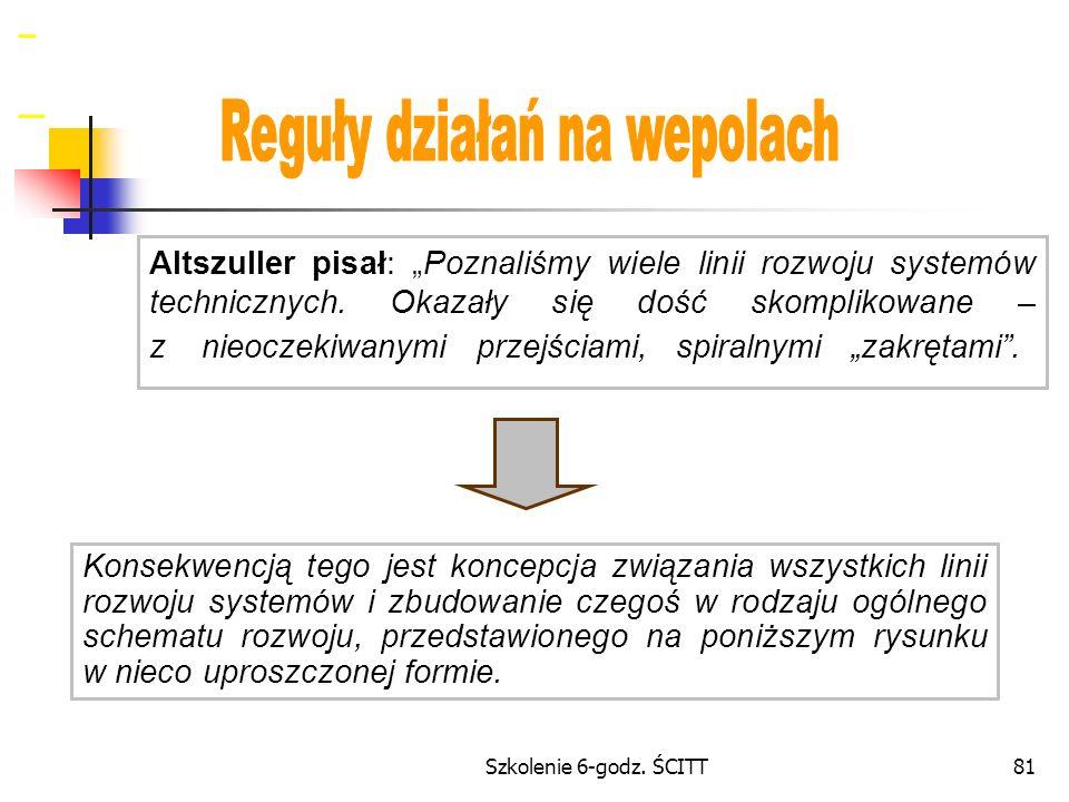 Reguły działań na wepolach