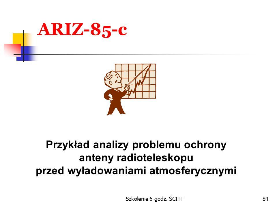 ARIZ-85-c Przykład analizy problemu ochrony anteny radioteleskopu przed wyładowaniami atmosferycznymi.