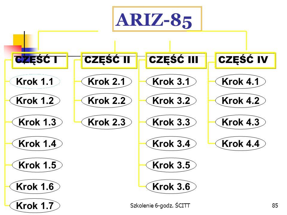ARIZ-85 CZĘŚĆ I CZĘŚĆ II CZĘŚĆ III CZĘŚĆ IV Krok 1.1 Krok 1.1 Krok 2.1