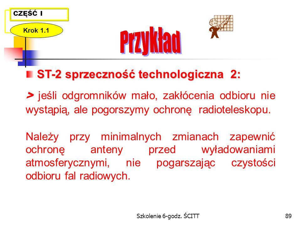 Przykład ST-2 sprzeczność technologiczna 2: