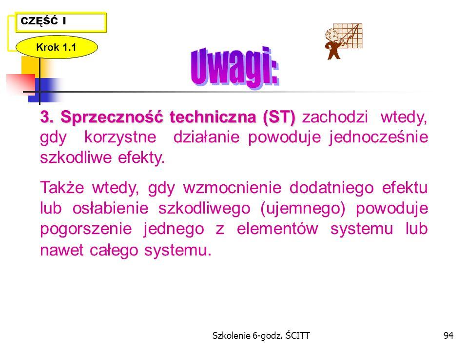 CZĘŚĆ I Krok 1.1. Uwagi: 3. Sprzeczność techniczna (ST) zachodzi wtedy, gdy korzystne działanie powoduje jednocześnie szkodliwe efekty.