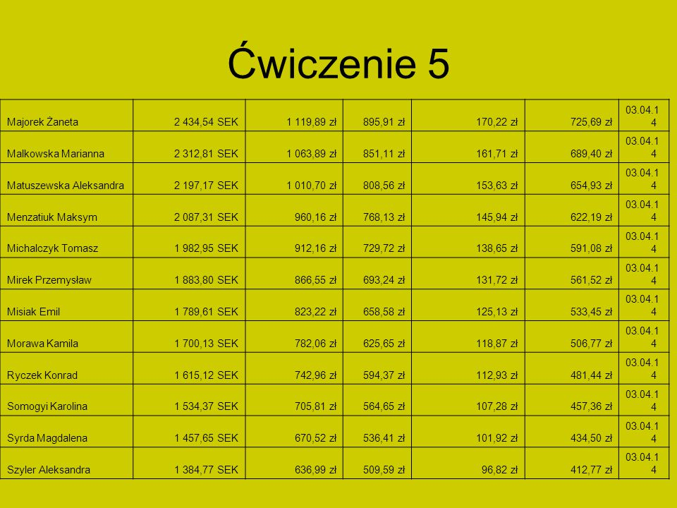 Ćwiczenie 5 Majorek Żaneta 2 434,54 SEK 1 119,89 zł 895,91 zł