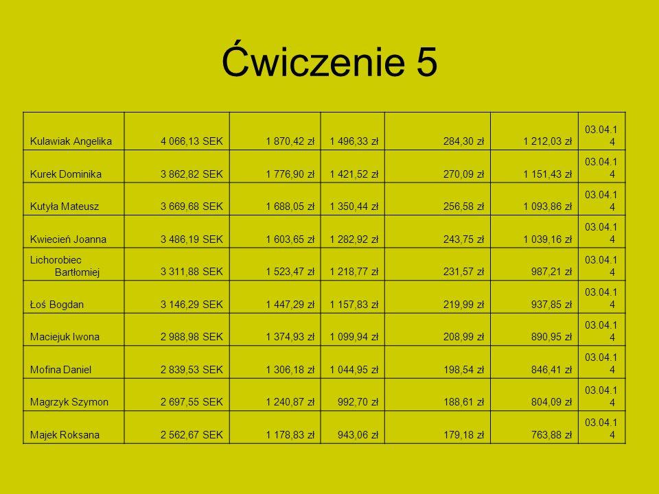 Ćwiczenie 5 Kulawiak Angelika 4 066,13 SEK 1 870,42 zł 1 496,33 zł
