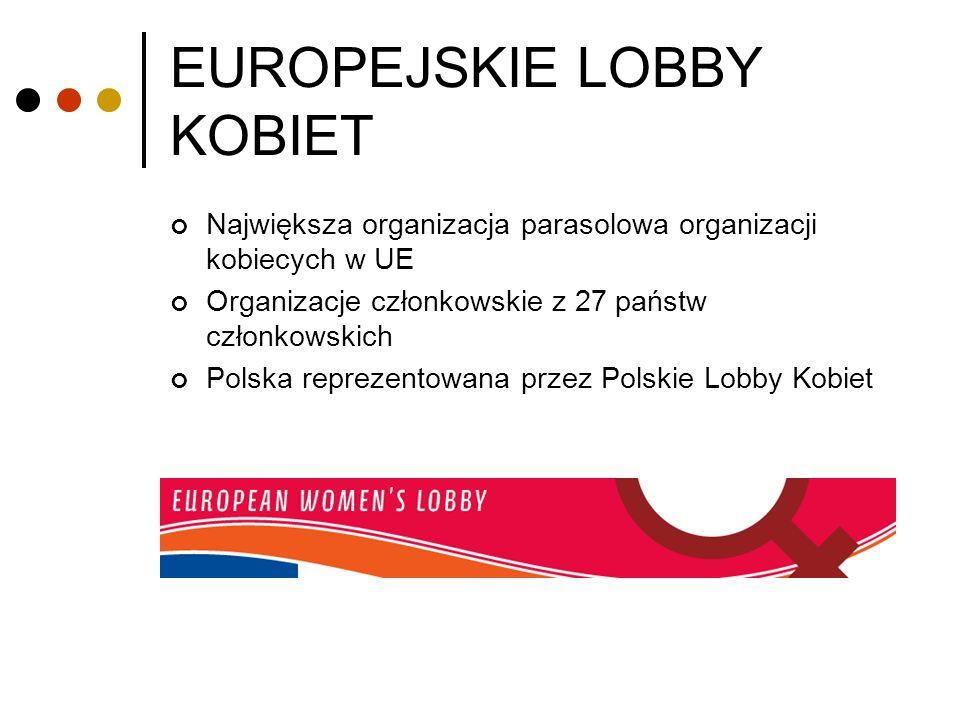 EUROPEJSKIE LOBBY KOBIET