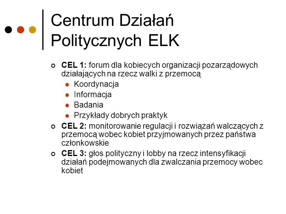 Centrum Działań Politycznych ELK