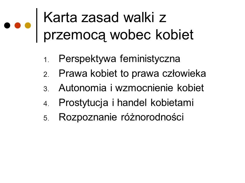 Karta zasad walki z przemocą wobec kobiet