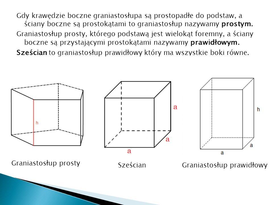 Sześcian to graniastosłup prawidłowy który ma wszystkie boki równe.