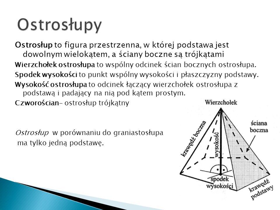 Ostrosłupy Ostrosłup to figura przestrzenna, w której podstawa jest dowolnym wielokątem, a ściany boczne są trójkątami.