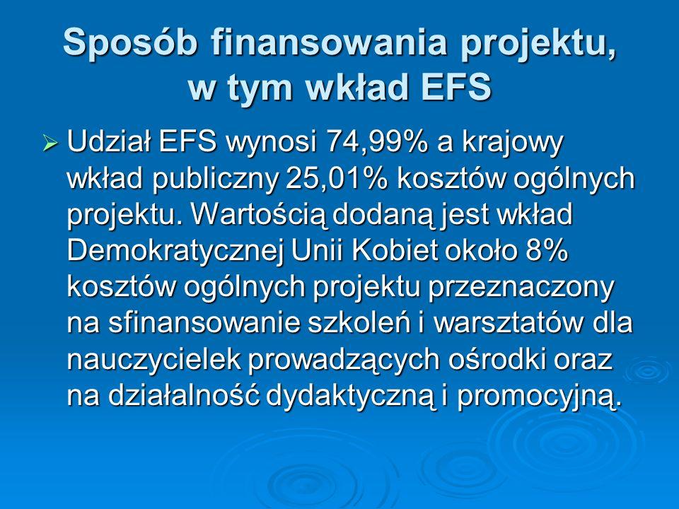 Sposób finansowania projektu, w tym wkład EFS
