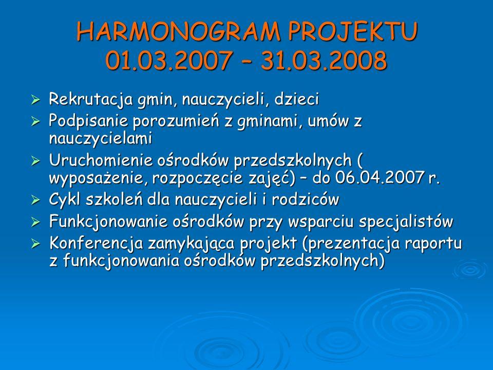 HARMONOGRAM PROJEKTU 01.03.2007 – 31.03.2008