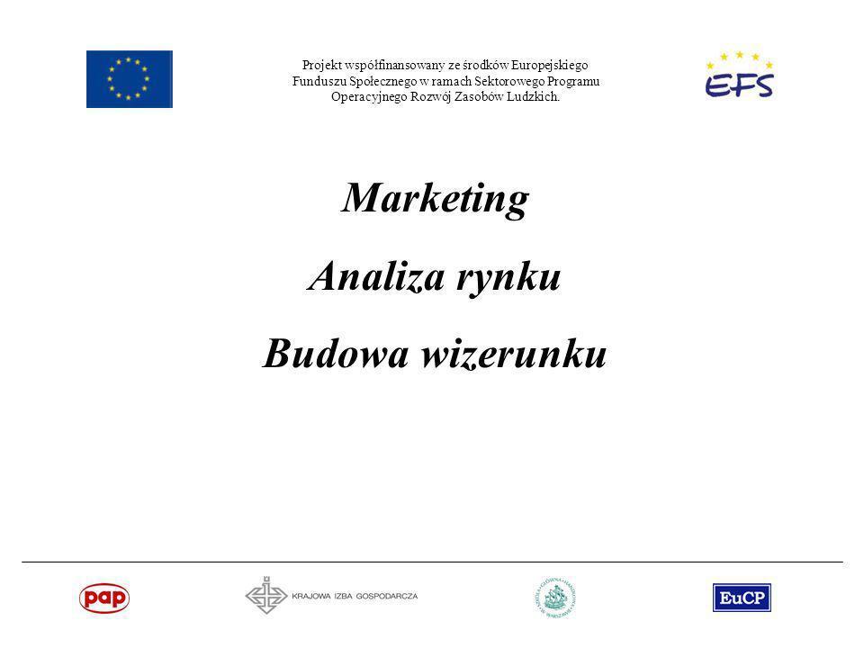 Marketing Analiza rynku Budowa wizerunku