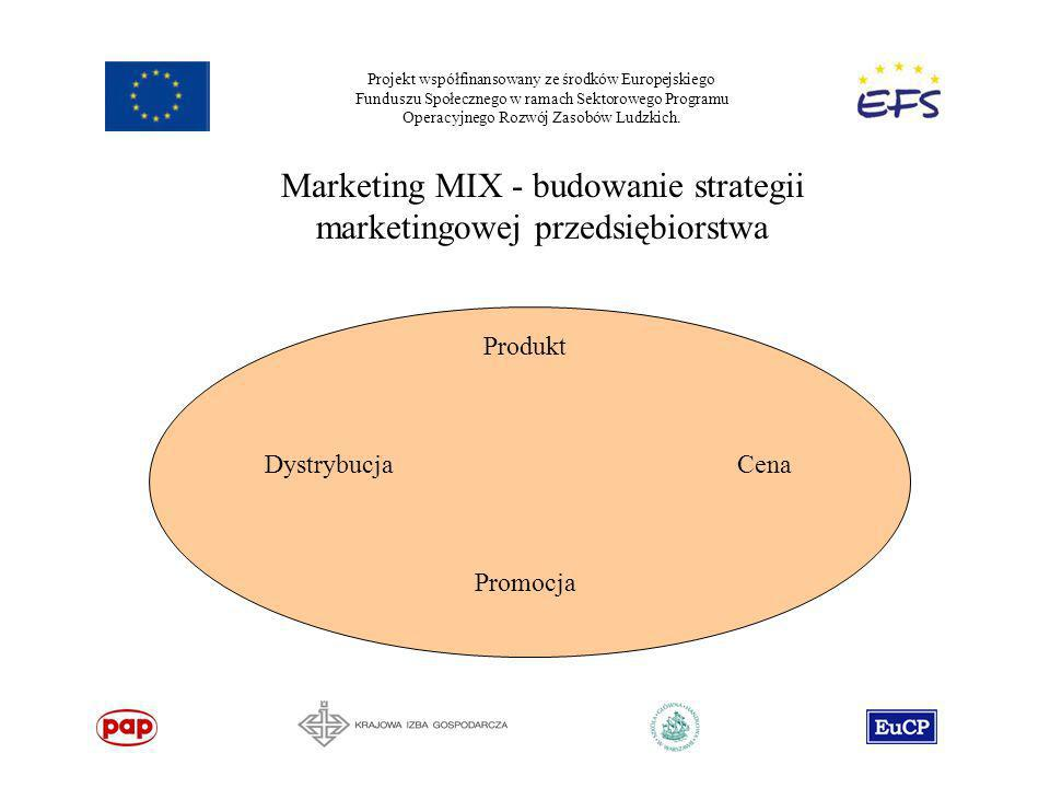 Marketing MIX - budowanie strategii marketingowej przedsiębiorstwa