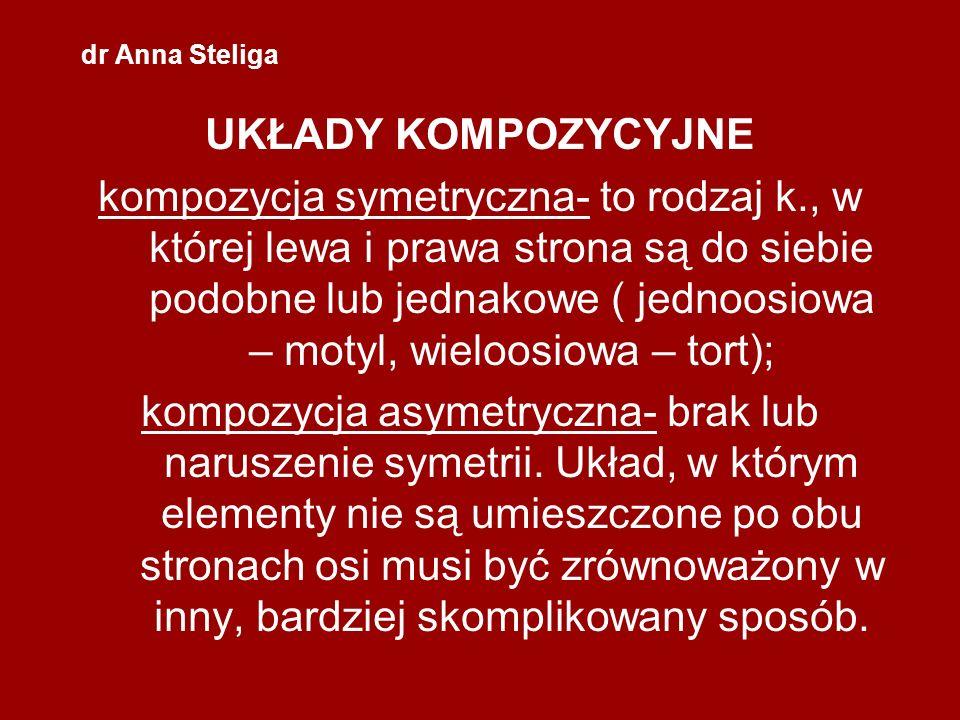 dr Anna Steliga UKŁADY KOMPOZYCYJNE.