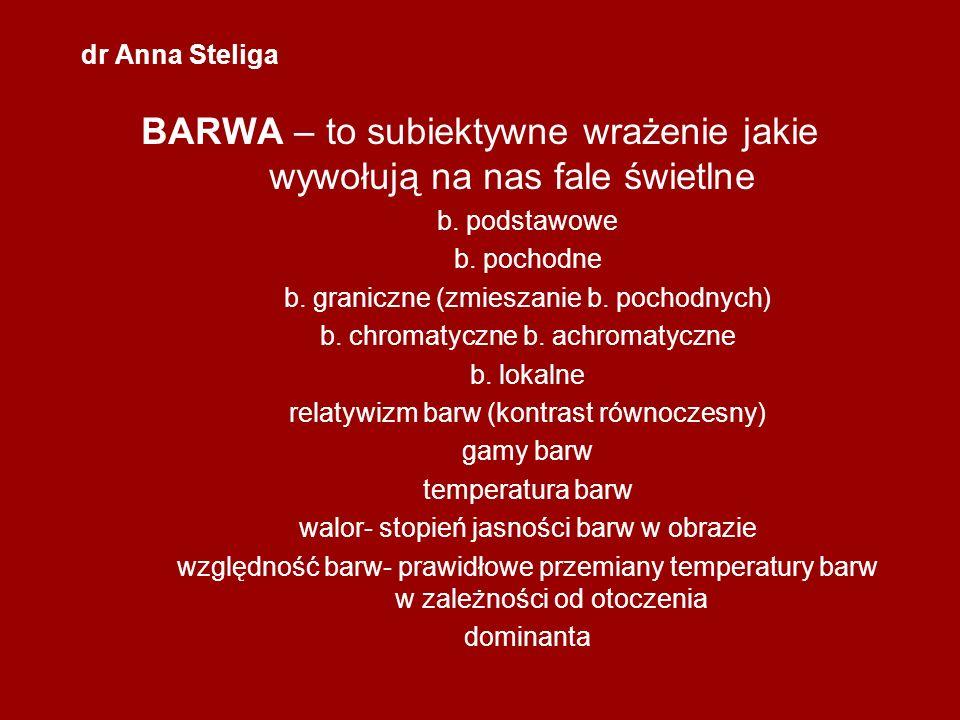 BARWA – to subiektywne wrażenie jakie wywołują na nas fale świetlne