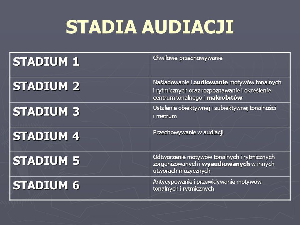 STADIA AUDIACJI STADIUM 1 STADIUM 2 STADIUM 3 STADIUM 4 STADIUM 5