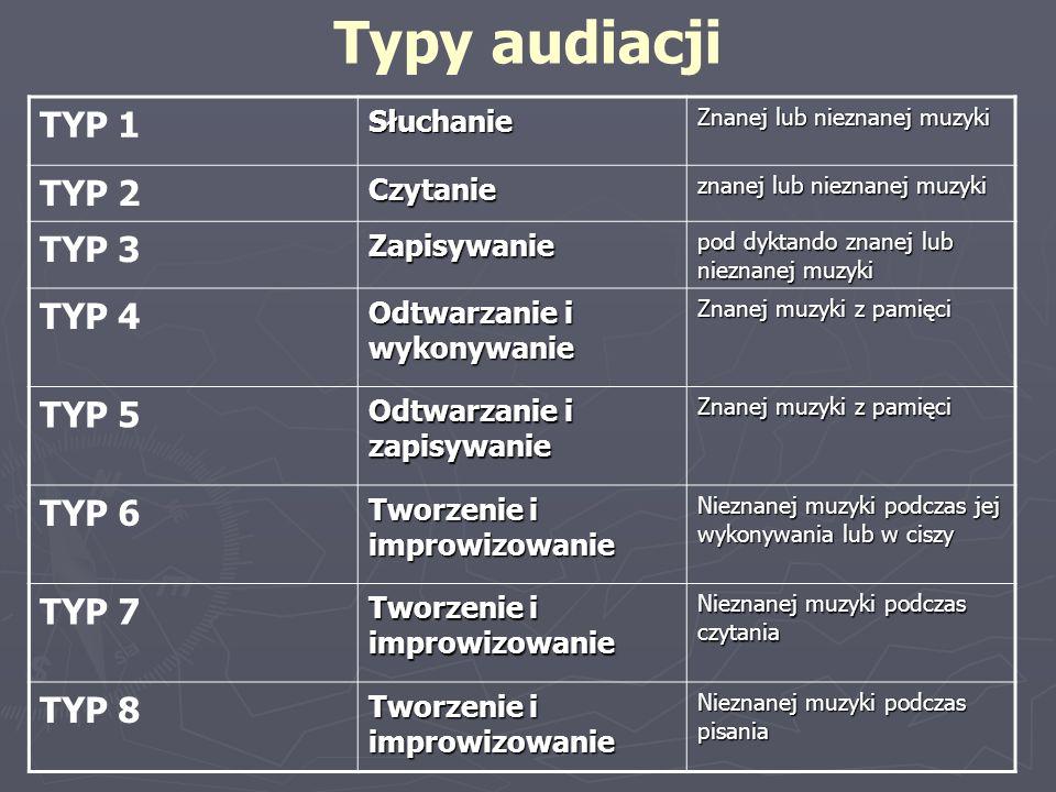 Typy audiacji TYP 1 TYP 2 TYP 3 TYP 4 TYP 5 TYP 6 TYP 7 TYP 8