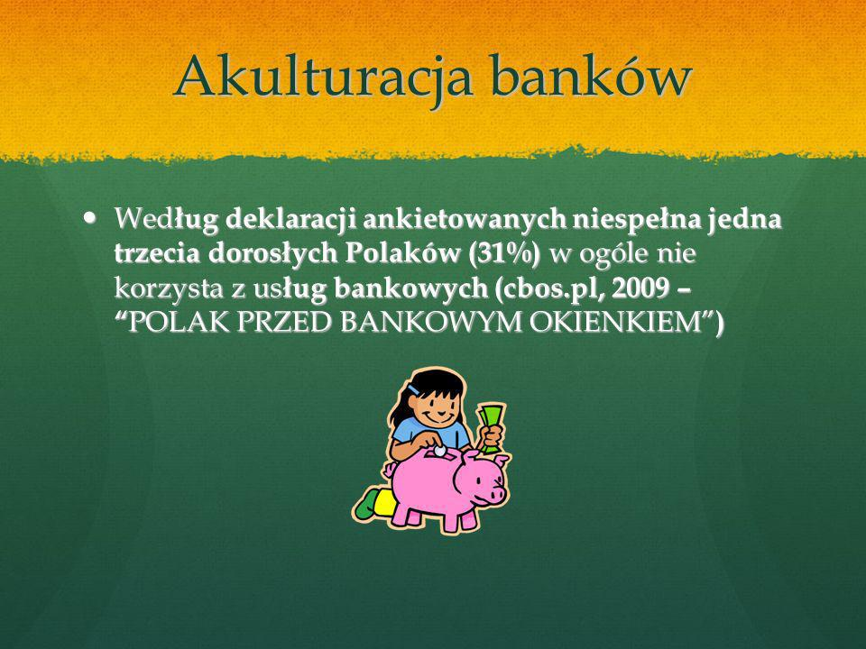 Akulturacja banków