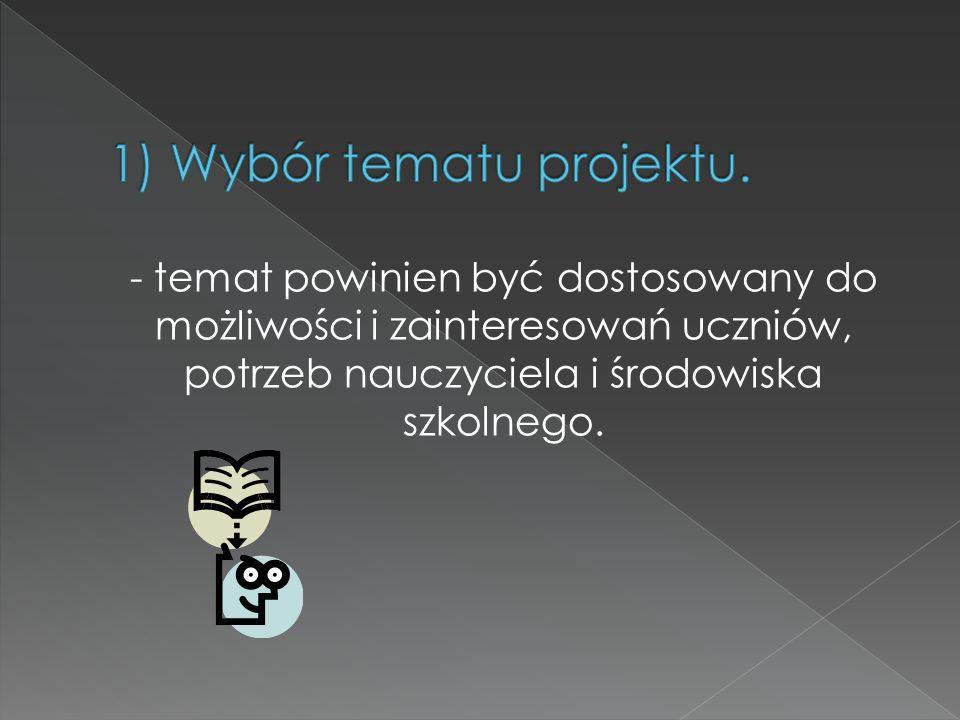 1) Wybór tematu projektu.