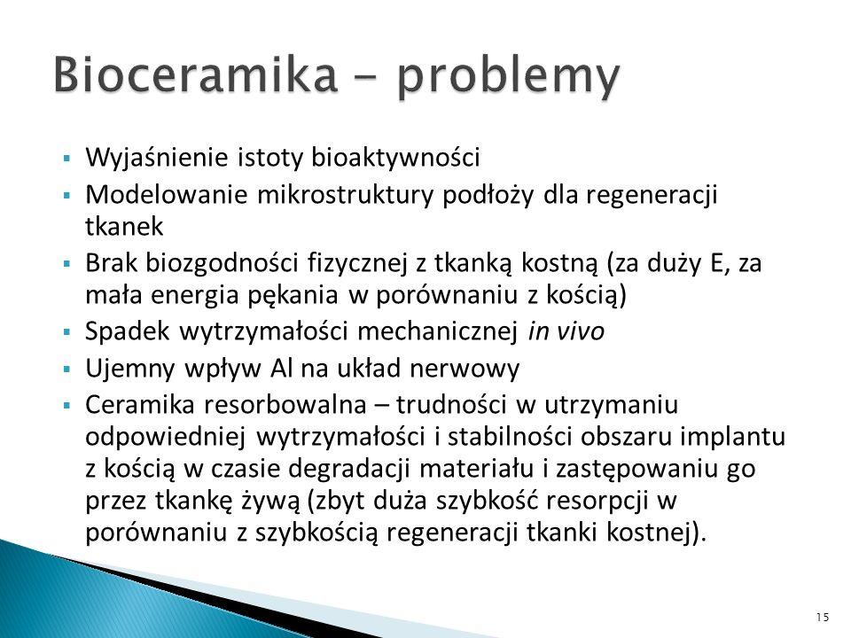 Bioceramika - problemy