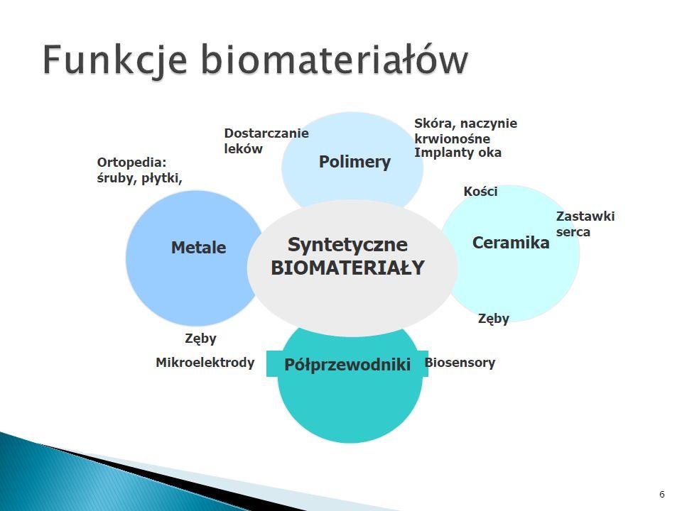 Funkcje biomateriałów