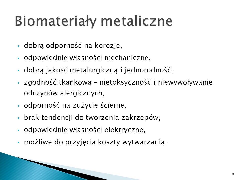 Biomateriały metaliczne