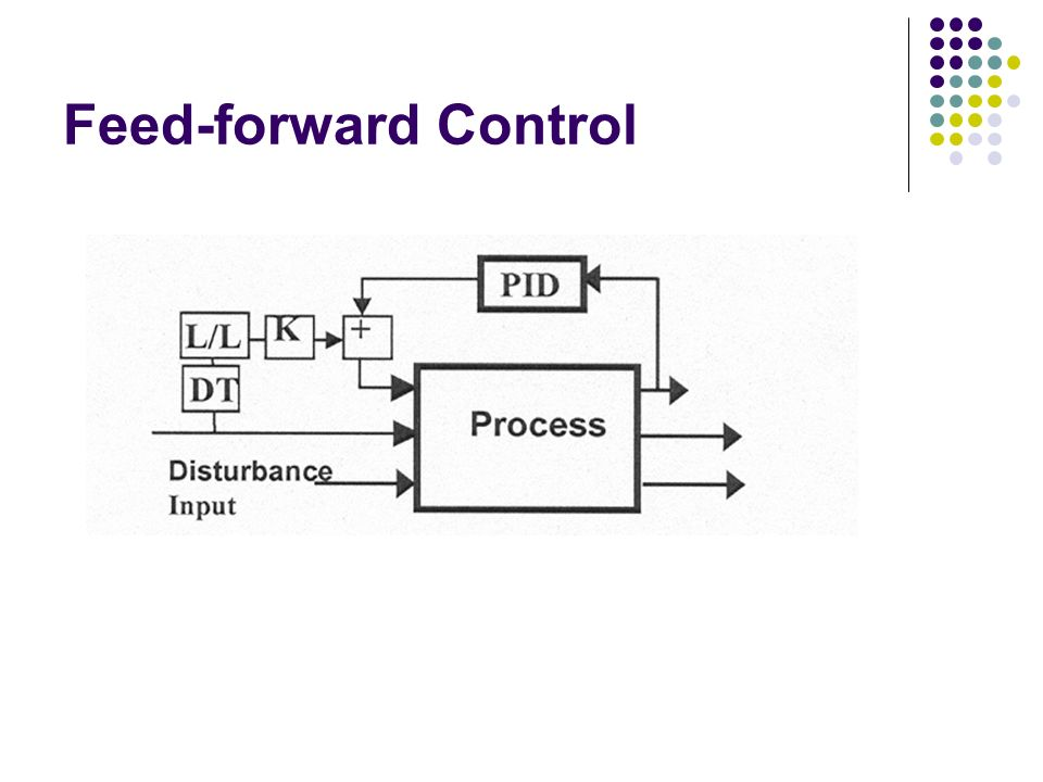 Feed-forward Control