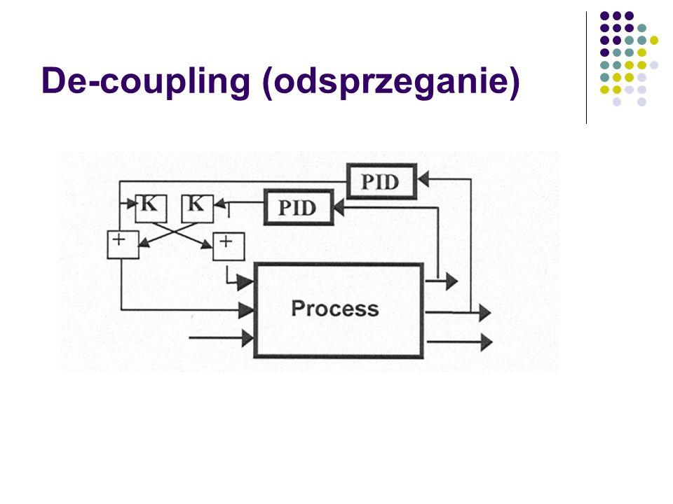 De-coupling (odsprzeganie)
