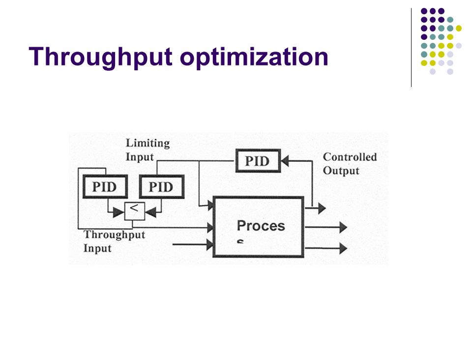 Throughput optimization