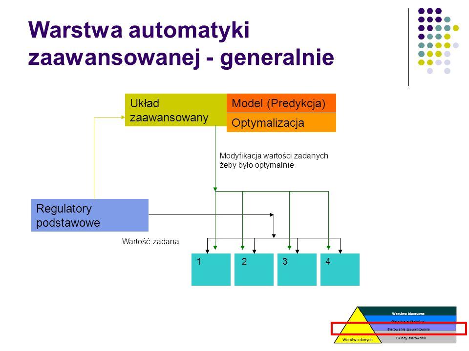 Warstwa automatyki zaawansowanej - generalnie