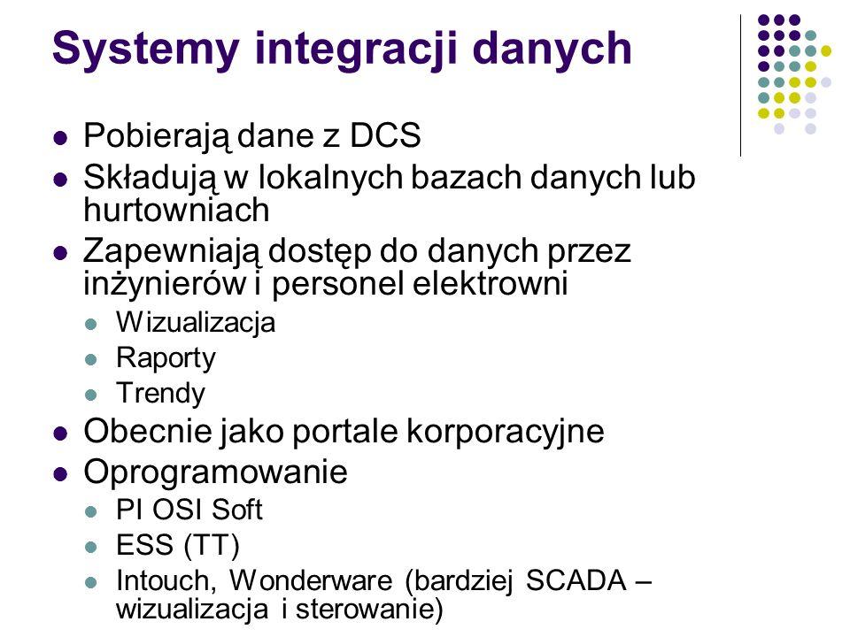 Systemy integracji danych