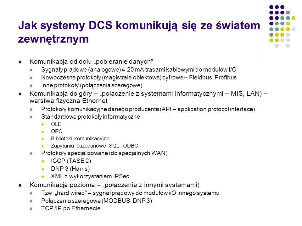 Jak systemy DCS komunikują się ze światem zewnętrznym