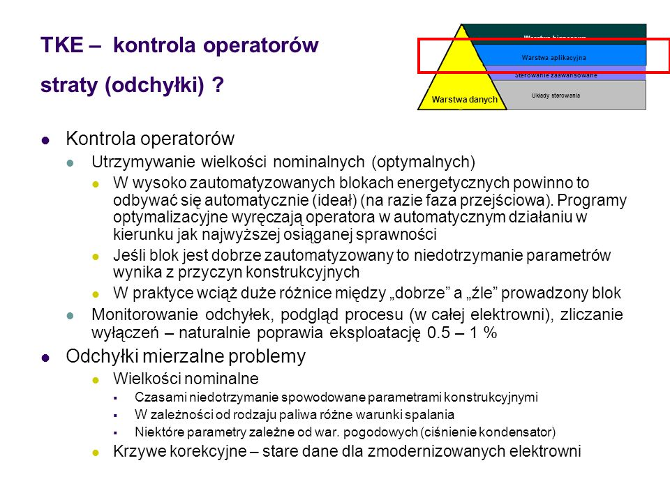 TKE – kontrola operatorów straty (odchyłki)