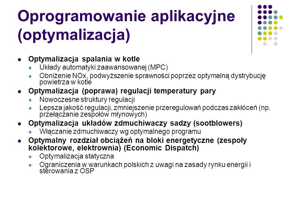 Oprogramowanie aplikacyjne (optymalizacja)
