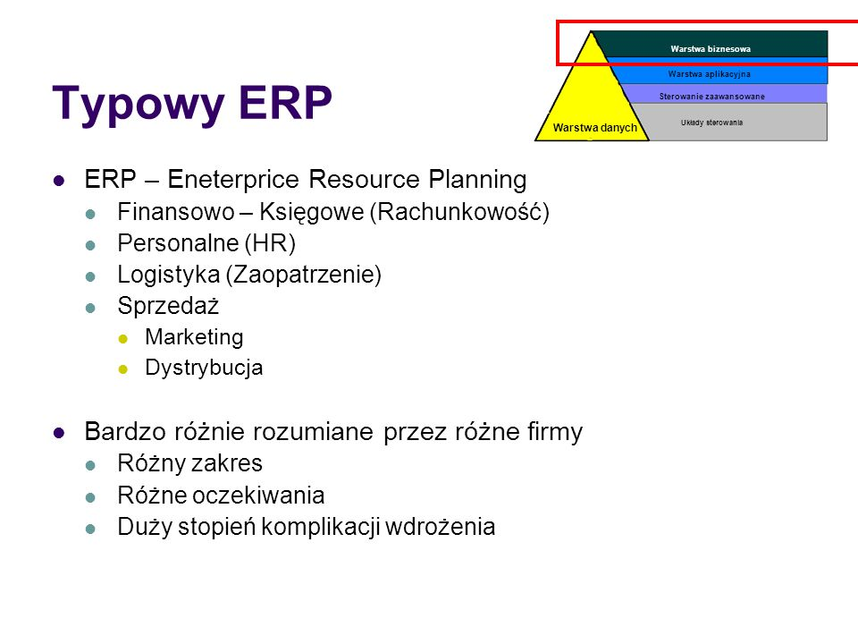 Typowy ERP ERP – Eneterprice Resource Planning