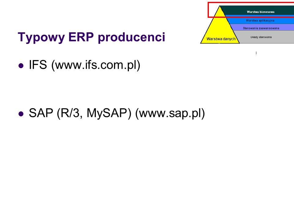 Typowy ERP producenci IFS (www.ifs.com.pl)