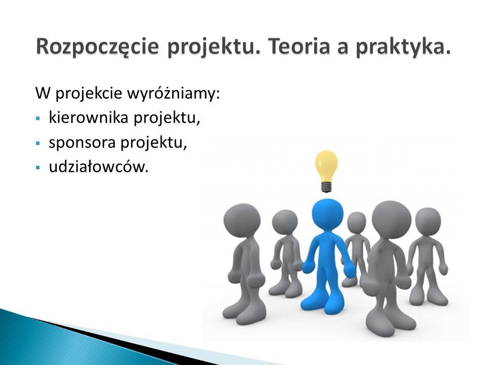 Rozpoczęcie projektu. Teoria a praktyka.