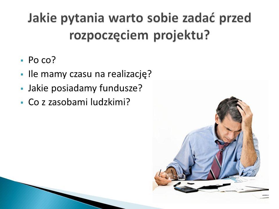 Jakie pytania warto sobie zadać przed rozpoczęciem projektu