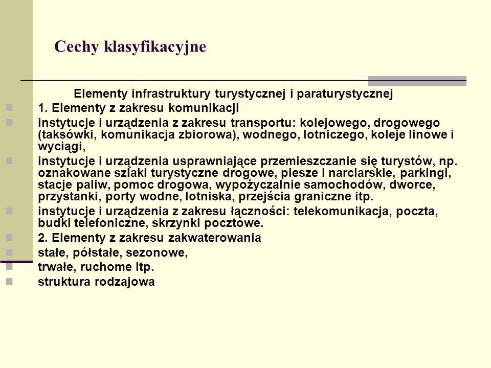 Elementy infrastruktury turystycznej i paraturystycznej