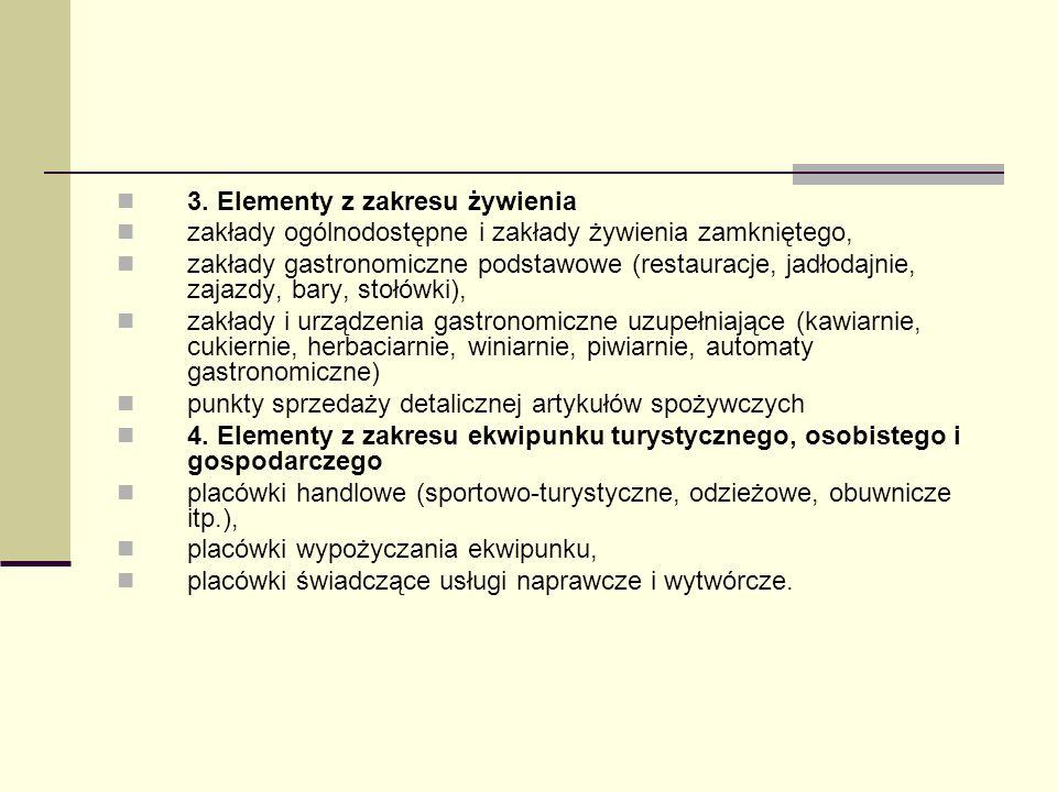 3. Elementy z zakresu żywienia